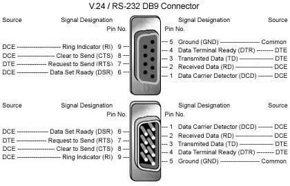 serial port configuration optional fonction svxlink card. Black Bedroom Furniture Sets. Home Design Ideas